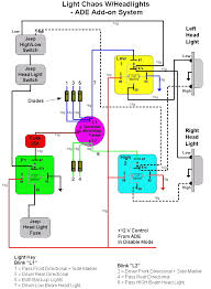 adding light chaos to ade security system jeepbbs this circuit drawing is not very complex it only looks that way most of the wiring to add the headlight flash function is already on your jeep