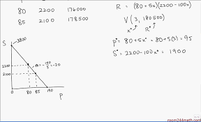 4 7 modelling and solving problems with quadratic functions