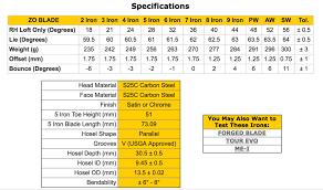 73 Prototypic Ping Club Loft Chart