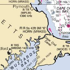 Boston Tide Chart Boston Harbor South Shore Ma Massachusetts Tides
