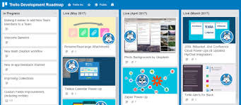 How To Use Trello For An Effective Project Management An