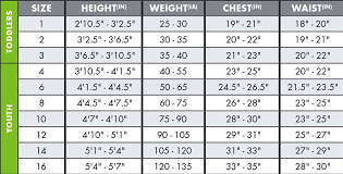 Size Charts Oneill Clothing Wetsuits