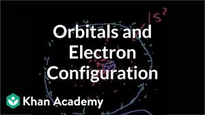 Spdf Orbitals Chart More On Orbitals And Electron Configuration Video Khan