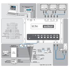 wiring advice setup for amps audison bit ten d e image