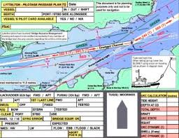 Boat Chart Passage Planning Essential Steps Coastal Safety Boat