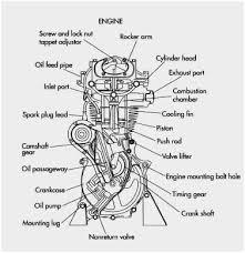 kawasaki lawn mower engine parts diagrams best ariens 00 42 hydro kawasaki lawn mower engine parts diagrams new basic car parts diagram motorcycle engine of kawasaki lawn