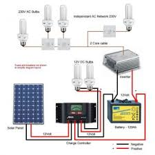 solar system wiring diagram collection wiring diagram solar system wiring diagram pdf solar system wiring diagram 58 fresh how to install solar panels wiring diagram
