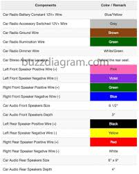 2000 toyota camry stereo wiring chart car stereo and wiring diagrams 2000 toyota camry wiring diagram pdf 2000 toyota camry stereo wiring chart