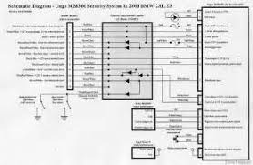 bmw e36 ignition switch wiring diagram images bmw e36 ignition switch wiring circuit wiring diagram