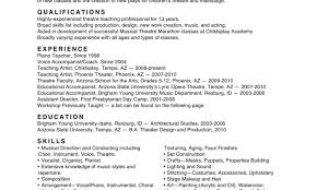 Social Media Manager Resume Market Research Resume
