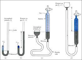 barometer chemistry. boyle\u0027s law relating pressure and volume[edit] barometer chemistry