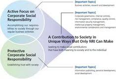 Corporate Social Responsibility initiatives     SlidePlayer
