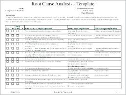 Post Incident Analysis Form Report Example Template Trend