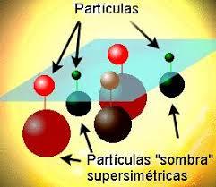 Sobre el descubrimiento de la supersimetría en el LHC del CERN - La Ciencia  de la Mula Francis