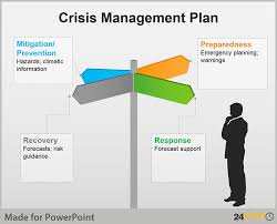 crisis management plan example crisis management plan tips for powerpoint presentations management