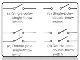 2 pole switch wiring diagram wiring a double switch for 2 lights Double Throw Switch Wiring Diagram double throw switch wiring car wiring diagram download moodswings co 2 pole switch wiring diagram double double throw safety switch wiring diagram