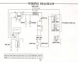 yamaha bear tracker 250 wiring diagram nemetas aufgegabelt info mini yamaha 4 wheeler wiring diagram simple wiring diagram rh 19 19 terranut store 1999 yamaha