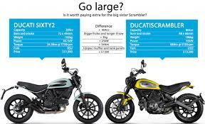 ducati scrambler sixty2 lams 400 australian motorcycle news