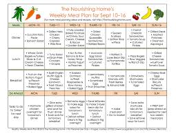 weekly meal planning for two bi weekly meal plan for september 3 16 the better
