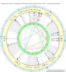 Virgo Astrology Chart Birth Chart George Devlin Virgo Zodiac Sign Astrology