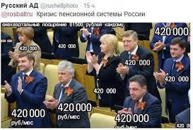 Федеральные налоги российской налоговой системы | 2019 - 2020