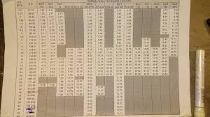 Pipe Wall Chart Pipe Wall Thickness Chart Youtube