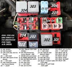 2006 f550 fuse diagram simple wiring diagram site 06 f550 fuse diagram location wiring diagrams best 2006 ford f 250 fuse panel diagram 2006 f550 fuse diagram