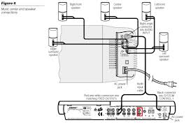 bose home theater wiring diagram schematics and wiring diagrams how to hook up your receiver properly home theater forum and theater house wiring diagram