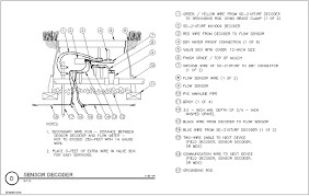 rain bird cad detail drawings sitecontrol central control system sd 210 sensor decoder and flow sensor wiring diagram