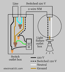 security motion detector wiring diagram wiring diagrams zenith motion sensor wiring diagram nilza alarm 2 wire smoke detector wiring source