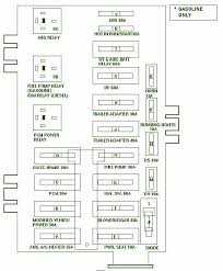 2006 ford f350 fuse box locations wiring diagram 1994 ford f350 fuse box diagram at 93 Ford F 350 Fuse Box Diagram