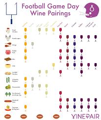 Football Game Day Wine Pairings Chart Infographic Vinepair