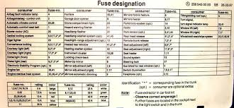 Fuse 41 Shorts Out No Turn Signals And Other Stuff Bad