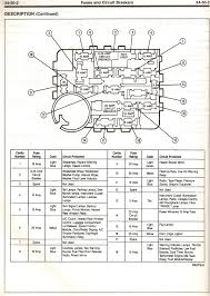 Fuse Wire Chart 93 Ford Ranger Fuse Box Wiring Diagrams