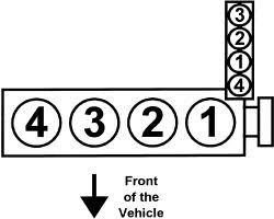 hyundai accent ac wiring diagram wiring diagrams and schematics 2002 hyundai accent wiring diagram diagrams base