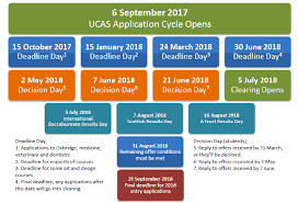 Ucas Tariff Chart 15 To 24 Learner Journey Review Phase One Analysis Gov Scot