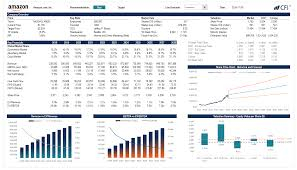 Complete Financial Modeling Guide Step By Step Best Practices