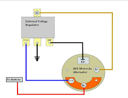 alternator wiring diagram d alternator wiring diagrams online description 914world com 6 conversion wiring harness on bosch alternator wiring d alternator wiring diagram d