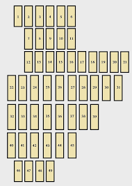 vw jetta fuse box diagram 2009 vw cc Cc Fuse Box Diagram BMW 325I Fuse Box Diagram