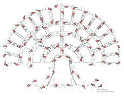 Ancestry Diagram Free Ancestry Charts Tsurukame Co