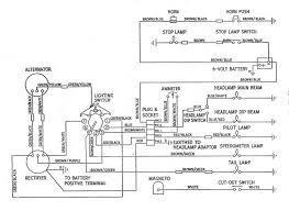 triumph bobber wiring diagram wiring diagrams best triumph bobber wiring wiring diagram data chopper diagrams triumph bobber wire diagram wiring diagram triumph thruxton