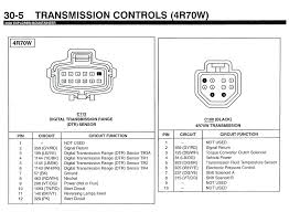 1998 ford mustang gt fuse panel diagram box location for well full size of 1998 ford mustang gt fuse box location 98 spark plug wire diagram wiring