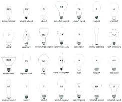 Light Bulb Size Chart Replacement Bulbs Lights Medium Of