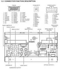 similiar pioneer wiring harness diagram keywords pioneer car stereo wiring diagram on wiring diagram pioneer car