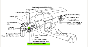 corolla fuse box diagram image wiring diagram 1991 toyota corolla power window box under dash on the drivers sid on 91 corolla fuse