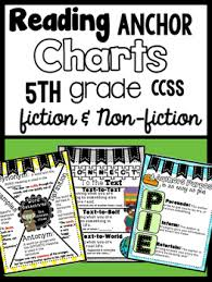 Common Core Anchor Charts 5th Grade Reading Anchor Charts Common Core Includes Fiction Nonfiction