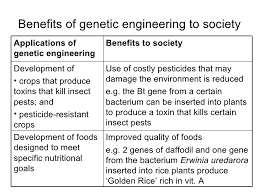 chapter molecular genetics lesson genetic engineering genetic engineering 29