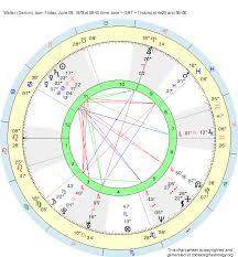 Birth Chart Walter Gemini Zodiac Sign Astrology