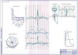 Курсовые и дипломные работы автомобили расчет устройство  Курсовой проект Расчеты ДВС Камаз 740