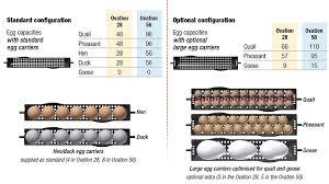 Brinsea Ovation Egg Incubators